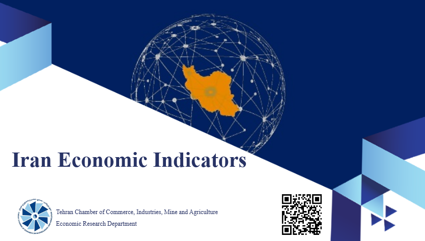 Iran Economic Indicators